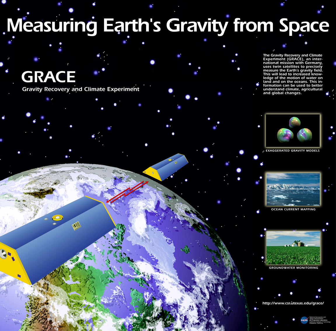 Measuring Earth's Gravity from Space exhibit